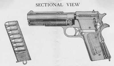 Colt Model 1911 Sectional Image